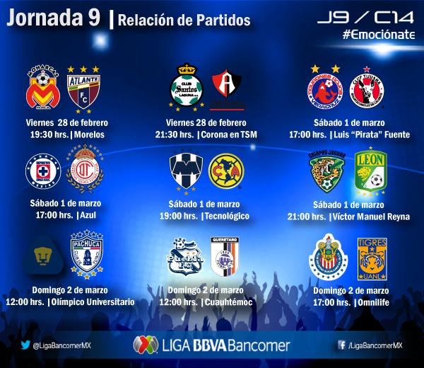 Jornada 9 del Clausura 2014 LIGA MX (relación de partidos) - Mi punto ...